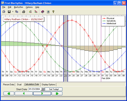 1st Biorhythm Screen shot